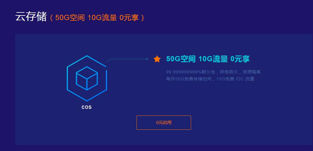 腾讯云50G文件存储v4空间